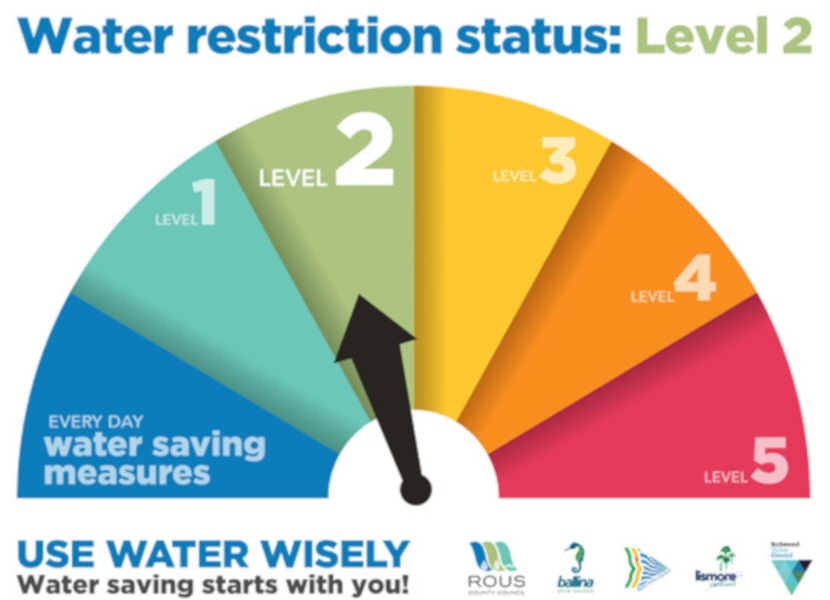 Water Restrictions Level 2